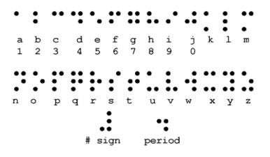 braille_alphabet